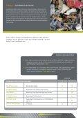 TITECH finder - Page 3