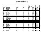 CWA 2012 ELECTIONS RESULTS