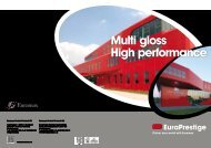 Multi gloss High performance