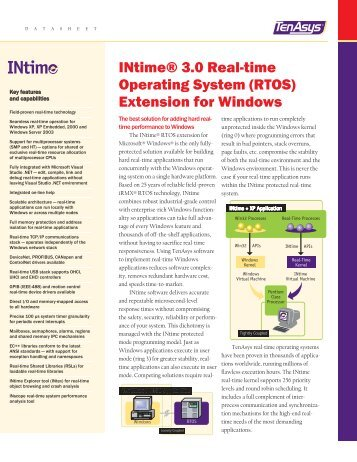 INtime 3.0 Real-time Operating System (RTOS) Extension for Windows