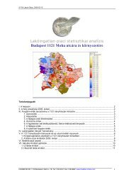 Lakóingatlan-piaci statisztikai analízis Budapest 1121 Moha utcára ...