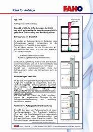 RWA für Aufzüge