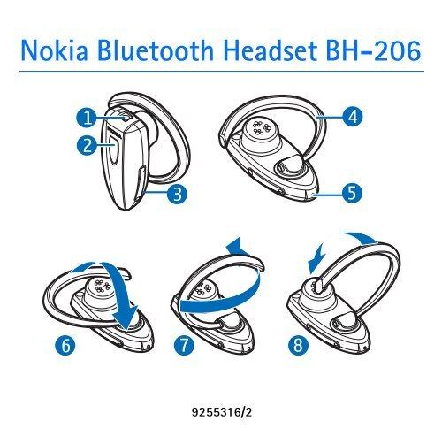 Nokia Bluetooth Headset BH-206 - Manuale duso del {0}