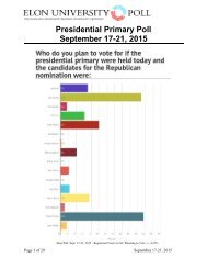 Presidential Primary Poll September 17-21 2015