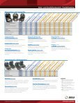 Heim- und Geschäftsnetzwerk - Produktkatalog - Seite 7