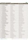 LISTE D'ASSORTIMENT SORTIMENTSLISTE - Page 3
