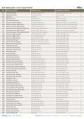 LISTE D'ASSORTIMENT SORTIMENTSLISTE - Page 5