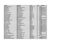 Store list 7-13-11 - Woods 'N Water
