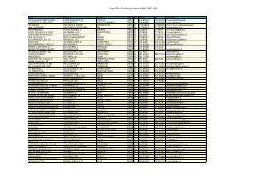 Elenco Officine LR aderenti a convenzione LANDI RENZO - COOP ...