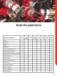 La connectique hydraulique haute pression - Page 7