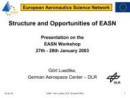 Structure and Opportunities of EASN