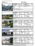 VI FORECLOSURES - Page 4
