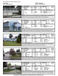 VI FORECLOSURES - Page 5