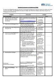 Checkliste für Vereine - Volksbank Aller-Weser eG