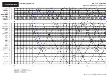 Grafischer Fahrplan 2013 910: Chur - Davos Platz - Fahrplanfelder