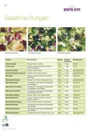 Salatmischungen Blattsalate