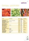 Salatmischungen Blattsalate - Seite 4