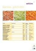 Salatmischungen Blattsalate - Seite 6