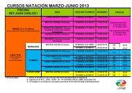 CURSOS NATACIÓN MARZO-JUNIO 2013
