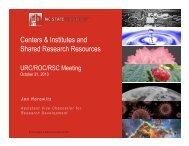 Centers & Institutes and Shared Research Resources
