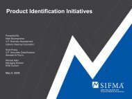 Product Identification Initiatives