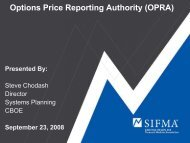 Options Price Reporting Authority (OPRA)