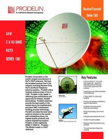RX/TX SERIES 1383