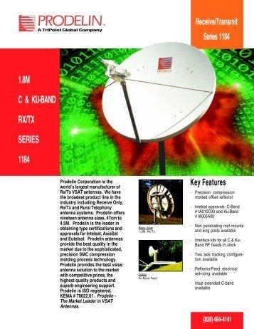 RX/TX SERIES 1184