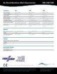 Ku-Band Matchbox Block Upconverter 8W/12W/16W - Page 4