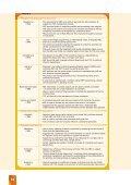 Theory - Page 7