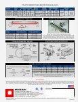 Radiant GasTube Heaters - Page 2
