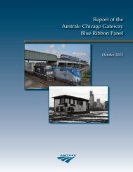 Report of the Amtrak Chicago Gateway Blue Ribbon Panel