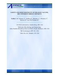 SAFETY AND IMMUNOGENICITY OF MEASLES VACCINE, DRY ...