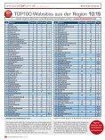 Logistik, Kran- & Hebetechnik| wirtschaftinform.de 10.2015 - Seite 6