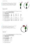 Hosp-Flückiger Betankungspumpen - Page 6