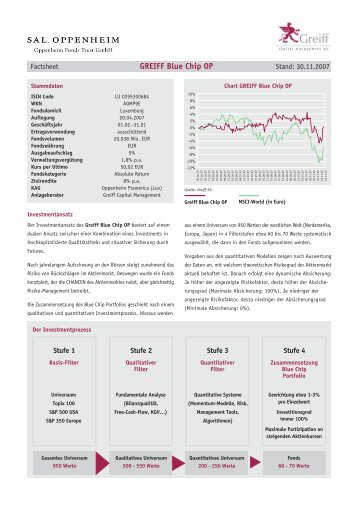 GREIFF Blue Chip OP - Greiff Capital Management AG