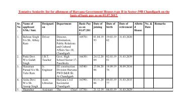 Tremendous Seniority List For Allotment Of Type I Class Iii Govt Houses At Largest Home Design Picture Inspirations Pitcheantrous