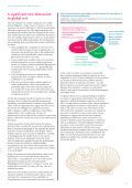 acidification - Page 7