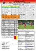 Heft 05 FFC - SV Sandhausen II - Seite 4