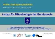 für Mikrobiologie der Bundeswehr
