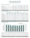 rd Quarter  Market Report - Page 5