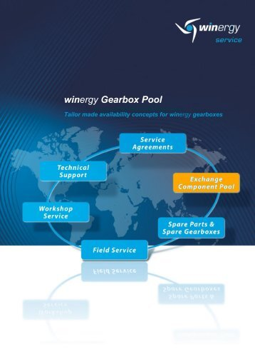 winergy Gearbox Pool
