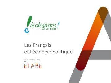 Les Français et l'écologie politique