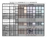 ダイオキシン類自主測定結果(PDF形式:129kbyte) - 金沢市