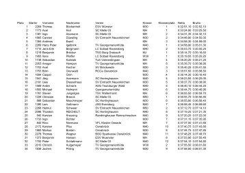 Ergebnisliste 10km - Laufen in Melle
