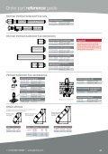 Grant EZ-Fit flue guide - Page 7