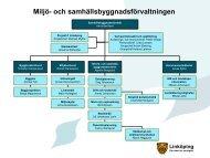 Miljö- och samhällsbyggnadsförvaltningen