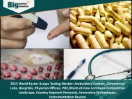 World Factor Assays Testing Market- Ambulatory Centers, Commercial Labs, Hospitals, Physician Offices, Point-of-Care Locations-Competitive Landscape, Country Segment Forecasts, Innovative Technologies