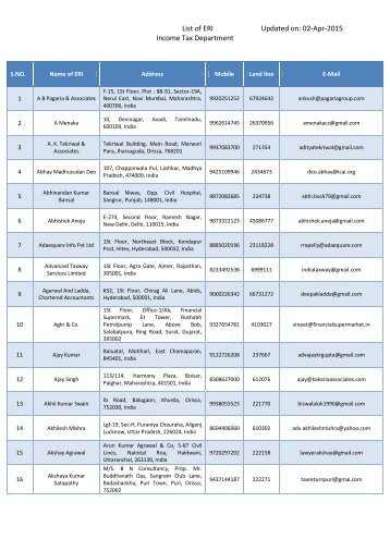 List of ERI Updated on 02-Apr-2015 Income Tax Department