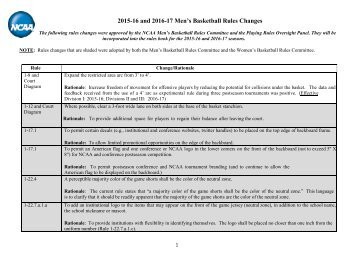 2015-16 and 2016-17 Men's Basketball Rules Changes